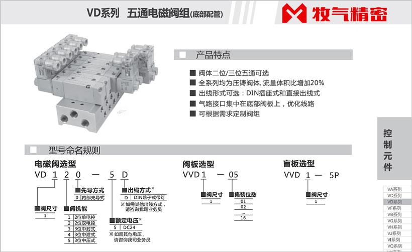 E03-VD系列:五通电磁阀组(底部配管)